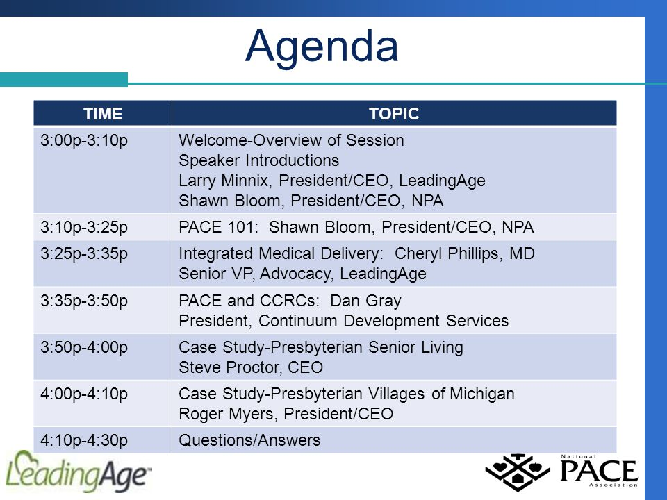 TIMETOPIC 3:00p-3:10pWelcome-Overview of Session Speaker Introductions Larry Minnix, President/CEO, LeadingAge Shawn Bloom, President/CEO, NPA 3:10p-3:25pPACE 101: Shawn Bloom, President/CEO, NPA 3:25p-3:35pIntegrated Medical Delivery: Cheryl Phillips, MD Senior VP, Advocacy, LeadingAge 3:35p-3:50pPACE and CCRCs: Dan Gray President, Continuum Development Services 3:50p-4:00pCase Study-Presbyterian Senior Living Steve Proctor, CEO 4:00p-4:10pCase Study-Presbyterian Villages of Michigan Roger Myers, President/CEO 4:10p-4:30pQuestions/Answers Agenda