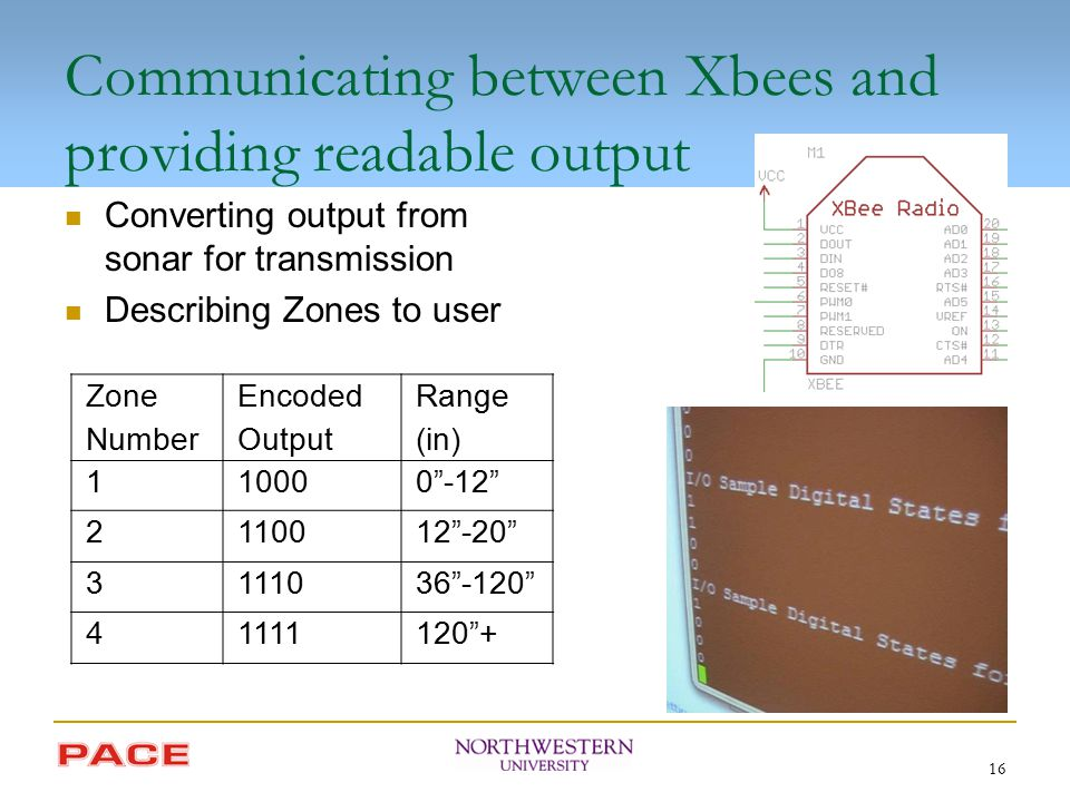 "Communicating between Xbees and providing readable output 16 Zone Number Encoded Output Range (in) 110000""-12"" 2110012""-20"" 3111036""-120"" 41111120""+ C"
