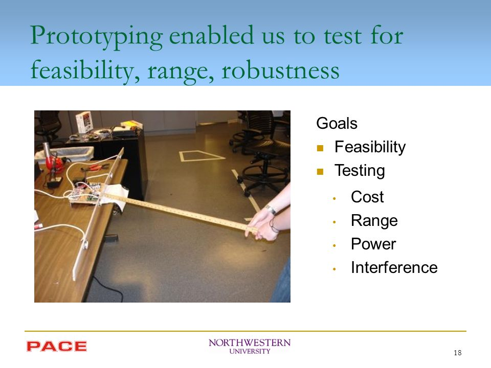 Prototyping enabled us to test for feasibility, range, robustness 18 Goals Feasibility Testing Cost Range Power Interference