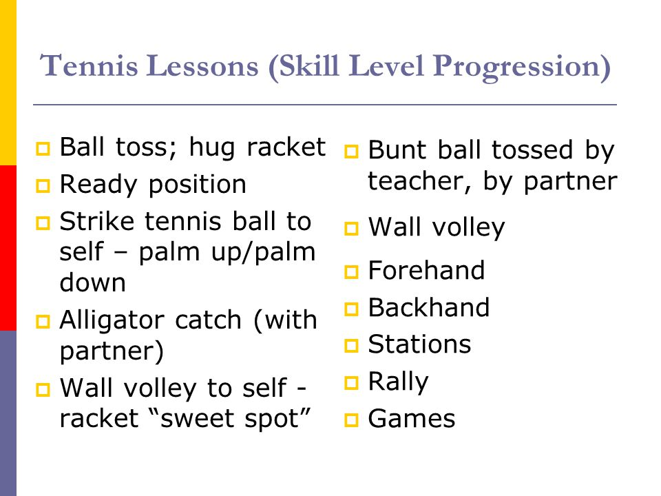 Tennis Lessons (Skill Level Progression)  Ball toss; hug racket  Ready position  Strike tennis ball to self – palm up/palm down  Alligator catch (