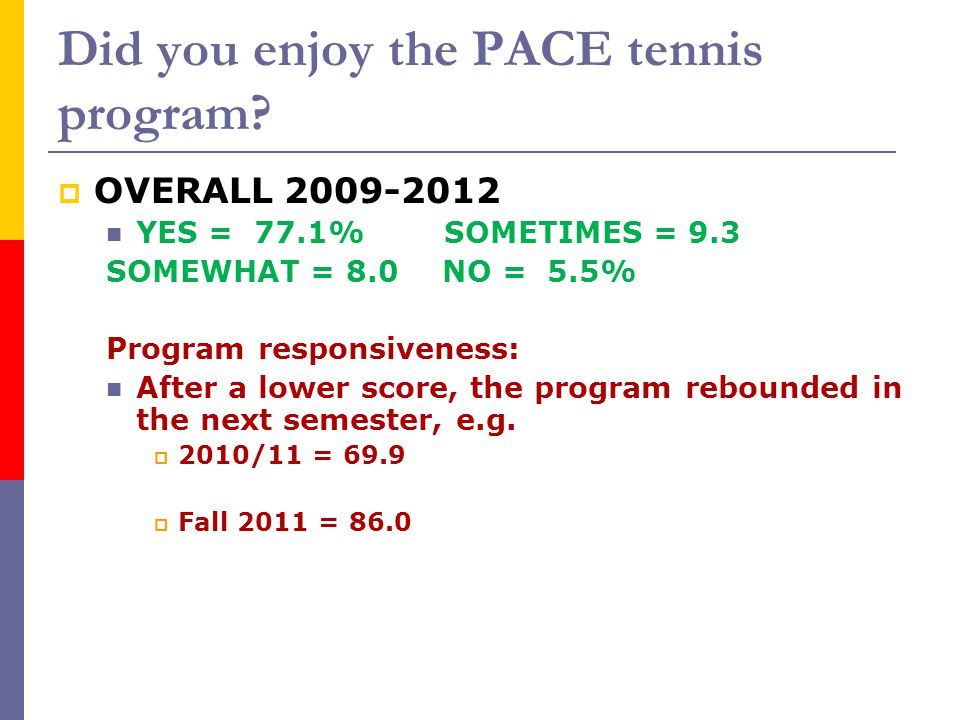 Did you enjoy the PACE tennis program?  OVERALL 2009-2012 YES = 77.1% SOMETIMES = 9.3 SOMEWHAT = 8.0NO = 5.5% Program responsiveness: After a lower s
