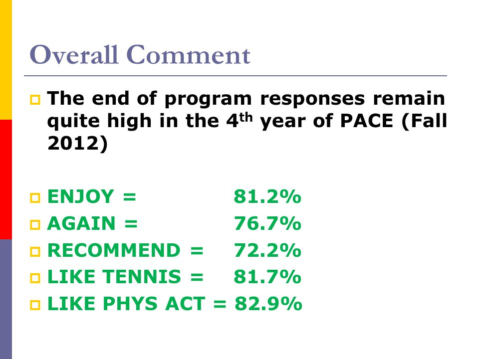 Overall Comment  The end of program responses remain quite high in the 4 th year of PACE (Fall 2012)  ENJOY = 81.2%  AGAIN = 76.7%  RECOMMEND = 72