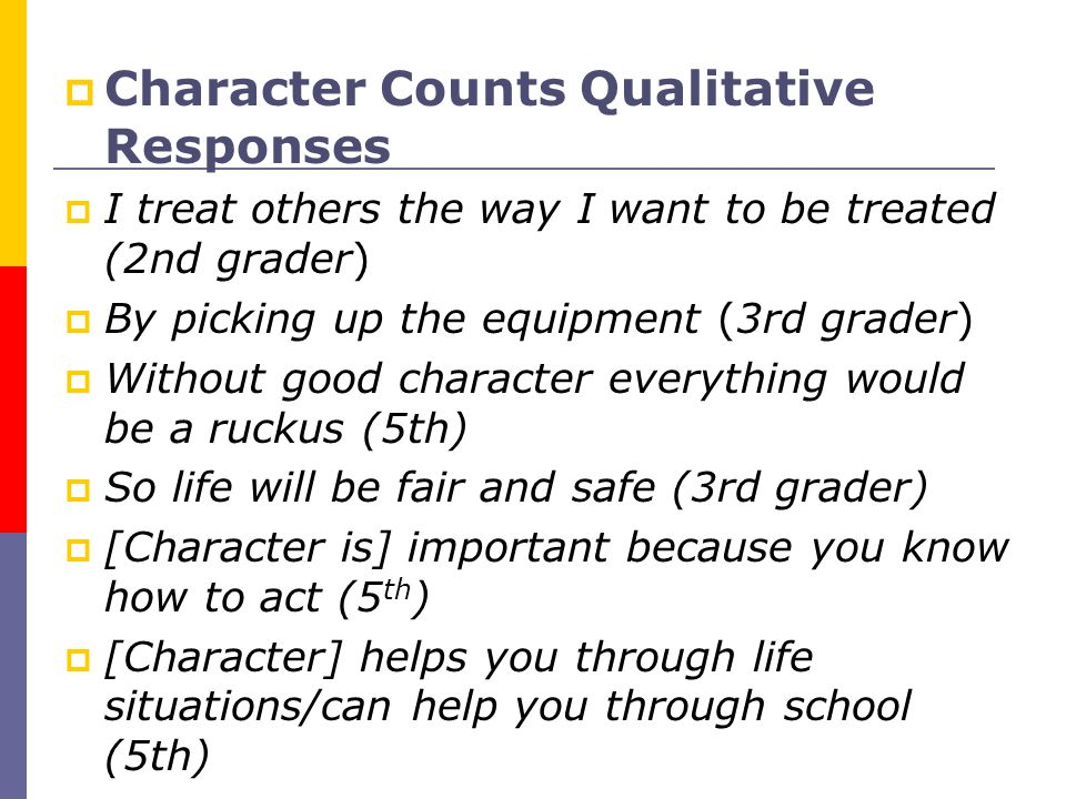  Character Counts Qualitative Responses  I treat others the way I want to be treated (2nd grader)  By picking up the equipment (3rd grader)  Witho