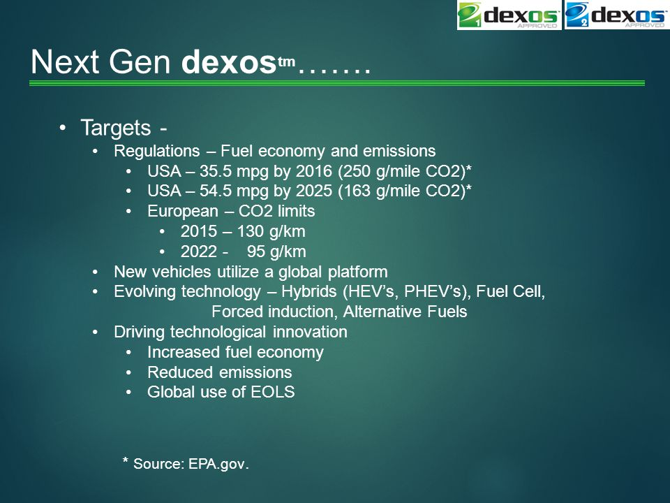 Next Gen dexos tm …….