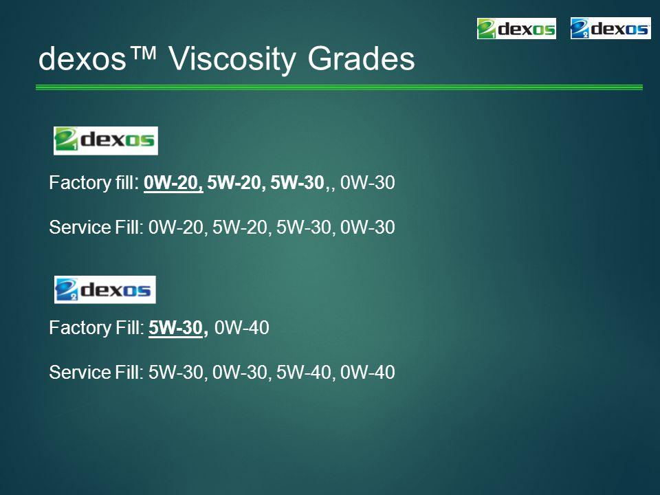 dexos™ Viscosity Grades Factory fill : 0W-20, 5W-20, 5W-30,, 0W-30 Service Fill: 0W-20, 5W-20, 5W-30, 0W-30 Factory Fill: 5W-30, 0W-40 Service Fill: 5
