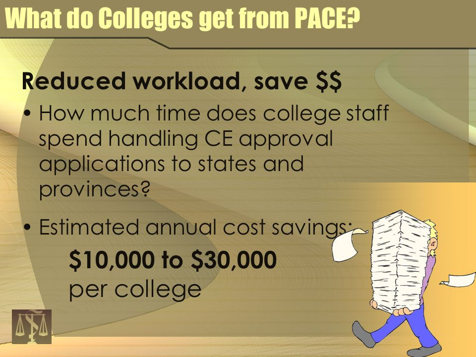 Reduced workload, save $$ How much time does college staff spend handling CE approval applications to states and provinces.