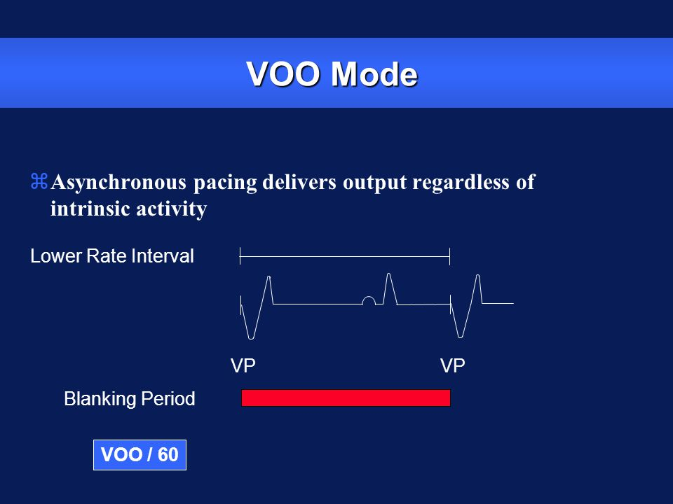 VOO Mode Blanking Period VP Lower Rate Interval VOO / 60 zAsynchronous pacing delivers output regardless of intrinsic activity