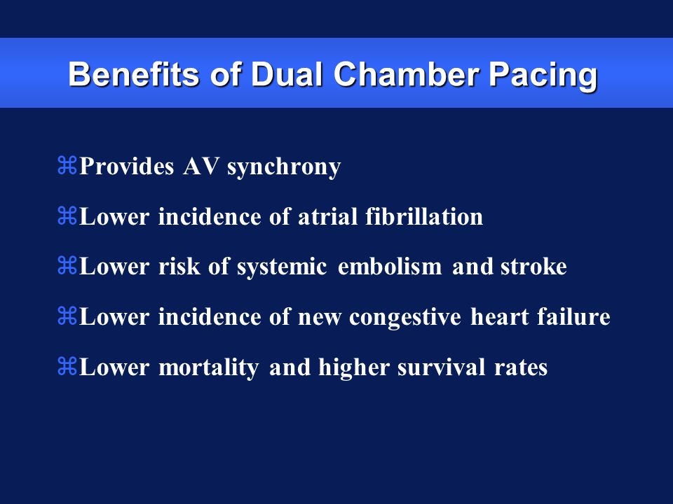 Benefits of Dual Chamber Pacing zProvides AV synchrony zLower incidence of atrial fibrillation zLower risk of systemic embolism and stroke zLower inci
