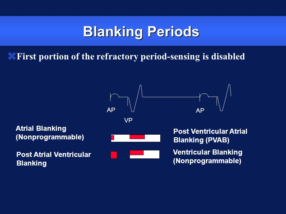 Blanking Periods zFirst portion of the refractory period-sensing is disabled AP VP AP Post Ventricular Atrial Blanking (PVAB) Post Atrial Ventricular