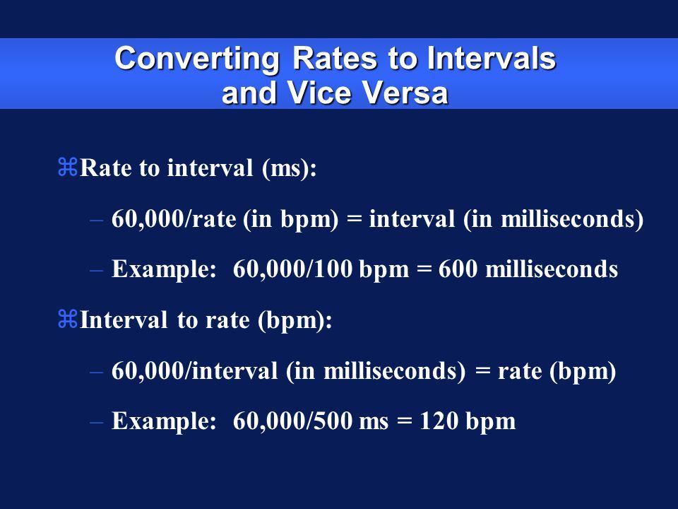 VVIR VP Refractory/Blanking Lower Rate Upper Rate Interval (Maximum Sensor Rate) VVIR / 60/120 Rate Responsive Pacing at the Upper Sensor Rate zPacing at the sensor-indicated rate
