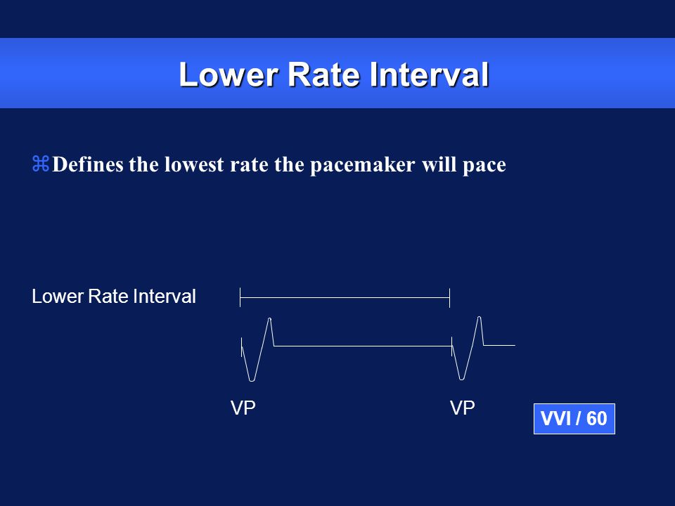Refractory Period Lower Rate Interval VP VVI / 60 zInterval initiated by a paced or sensed event zDesigned to prevent inhibition by cardiac or non-cardiac events Refractory Period