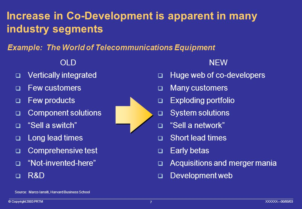 © Copyright 2003 PRTMXXXXXX—00/00/03 7 Increase in Co-Development is apparent in many industry segments OLD  Vertically integrated  Few customers  Few products  Component solutions  Sell a switch  Long lead times  Comprehensive test  Not-invented-here  R&D NEW  Huge web of co-developers  Many customers  Exploding portfolio  System solutions  Sell a network  Short lead times  Early betas  Acquisitions and merger mania  Development web Example: The World of Telecommunications Equipment Source: Marco Iansiti, Harvard Business School