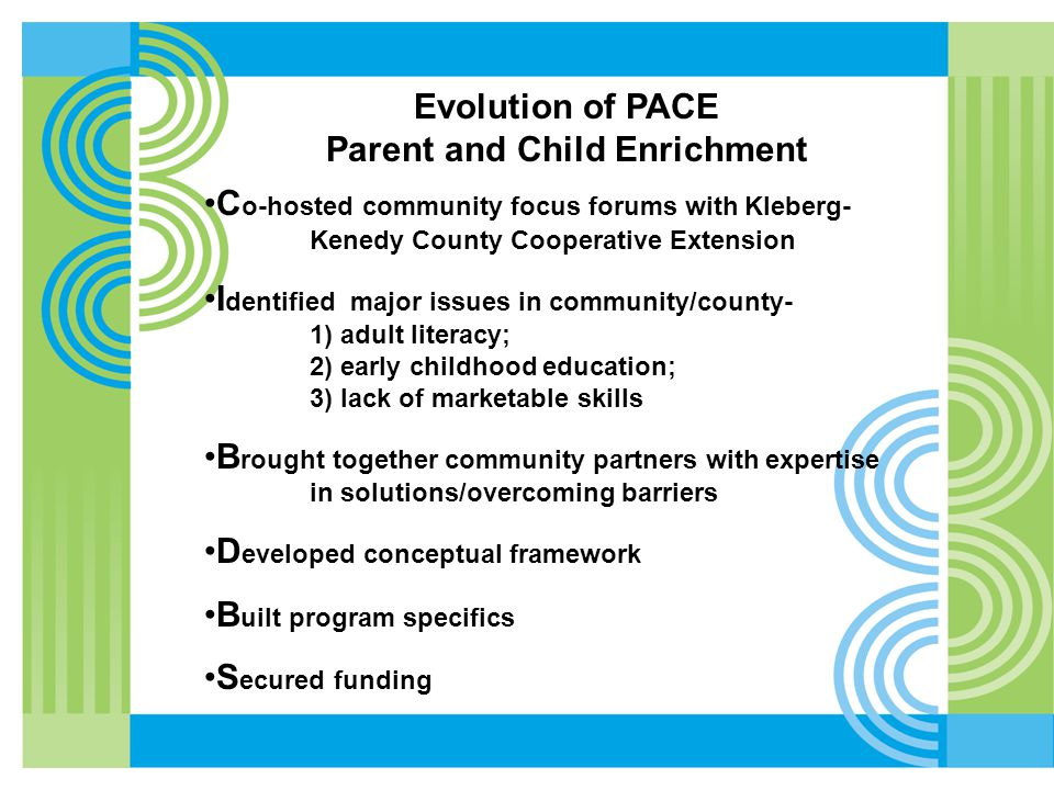 PACE Parent and Child Enrichment Purpose & Goals: Empower Kingsville/Kleberg County Families Literacy/GED Job skills/life skills Child Enrichment Job Search Target Audience: Kingsville Housing Authority Families