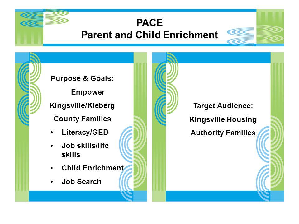 PACE Parent and Child Enrichment Purpose & Goals: Empower Kingsville/Kleberg County Families Literacy/GED Job skills/life skills Child Enrichment Job