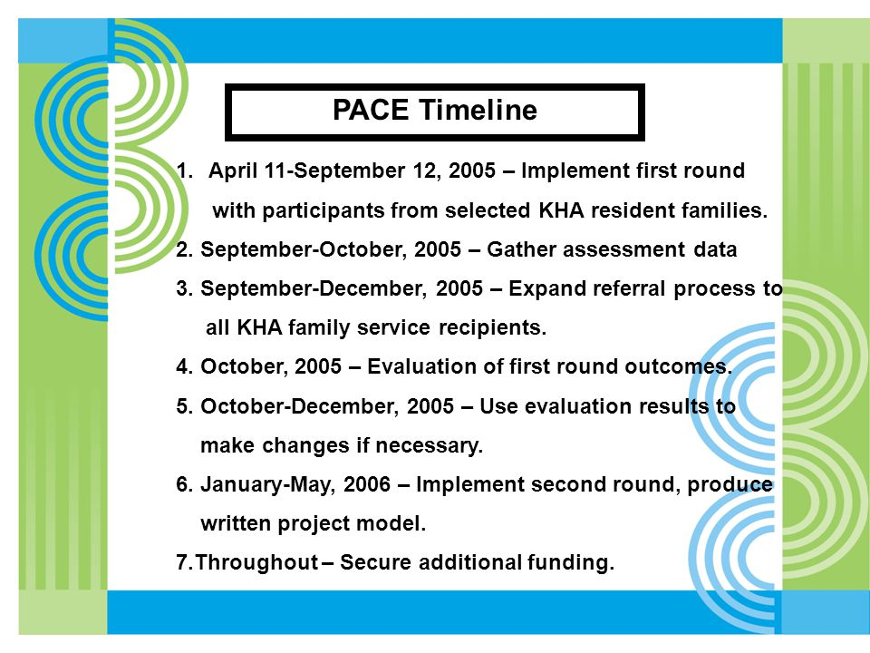 PACE Timeline 1.April 11-September 12, 2005 – Implement first round with participants from selected KHA resident families. 2. September-October, 2005