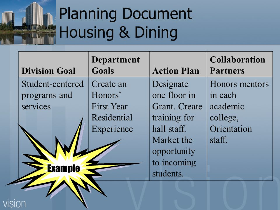 Planning Document Housing & Dining Division Goal Department GoalsAction Plan Collaboration Partners Student-centered programs and services Create an Honors' First Year Residential Experience Designate one floor in Grant.