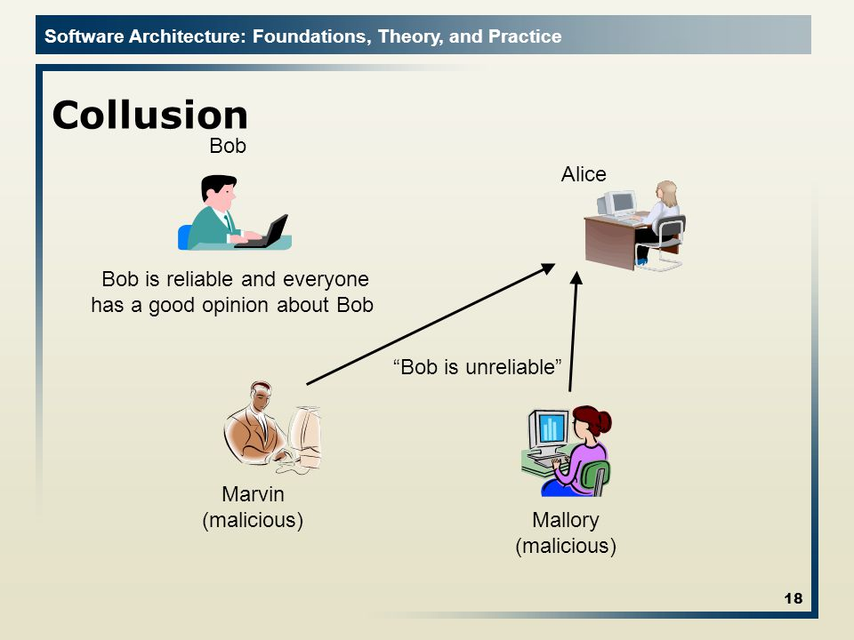 Software Architecture: Foundations, Theory, and Practice Collusion 18 Bob Alice Mallory (malicious) Bob is unreliable Bob is reliable and everyone has a good opinion about Bob Marvin (malicious)