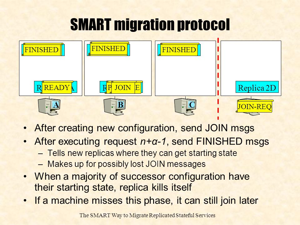 The SMART Way to Migrate Replicated Stateful Services SMART migration protocol After creating new configuration, send JOIN msgs After executing request n+α-1, send FINISHED msgs –Tells new replicas where they can get starting state –Makes up for possibly lost JOIN messages When a majority of successor configuration have their starting state, replica kills itself If a machine misses this phase, it can still join later A Replica 1B B Replica 2AReplica 2B Replica 1C CD Replica 2D Replica 1A JOIN FINISHED READY PREPARE JOIN-REQ JOIN