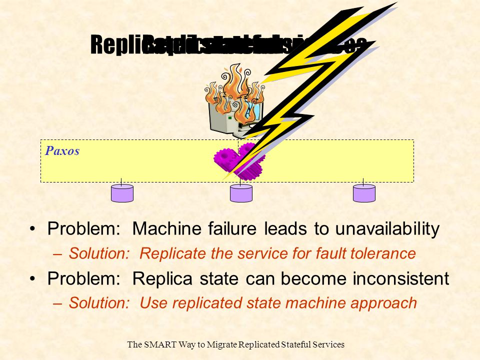 The SMART Way to Migrate Replicated Stateful Services Paxos Replicated B CA services statefulReplicated stateful services Problem: Machine failure leads to unavailability –Solution: Replicate the service for fault tolerance Problem: Replica state can become inconsistent –Solution: Use replicated state machine approach