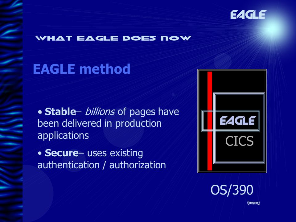 What eagle does now EAGLE method EAGLE OS/390 Stable– billions of pages have been delivered in production applications Secure– uses existing authentication / authorization (more) EAGLE CICS