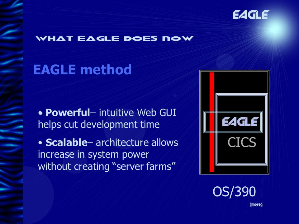 What eagle does now EAGLE method EAGLE OS/390 Powerful– intuitive Web GUI helps cut development time Scalable– architecture allows increase in system power without creating server farms (more) EAGLE CICS