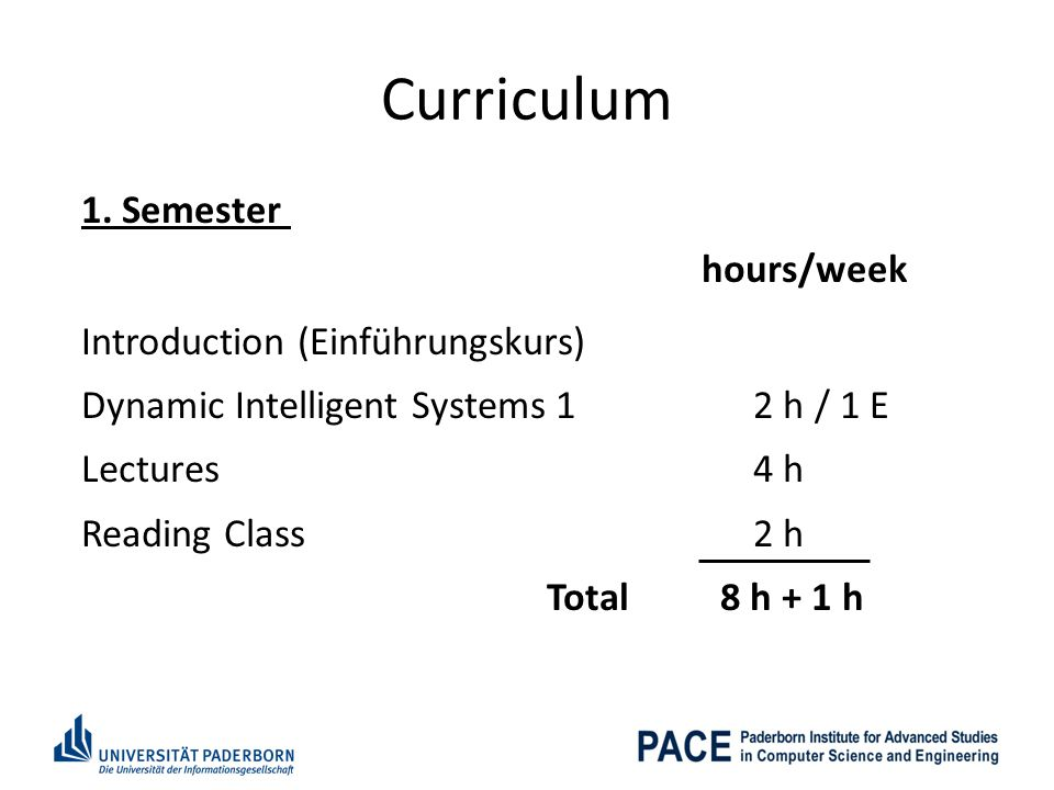 Curriculum 1. Semester hours/week Introduction (Einführungskurs) Dynamic Intelligent Systems 12 h / 1 E Lectures 4 h Reading Class 2 h Total 8 h + 1 h