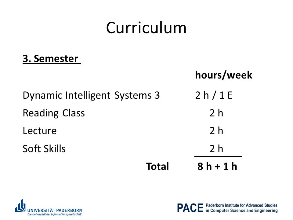 Curriculum 3. Semester hours/week Dynamic Intelligent Systems 32 h / 1 E Reading Class2 h Lecture2 h Soft Skills 2 h Total 8 h + 1 h