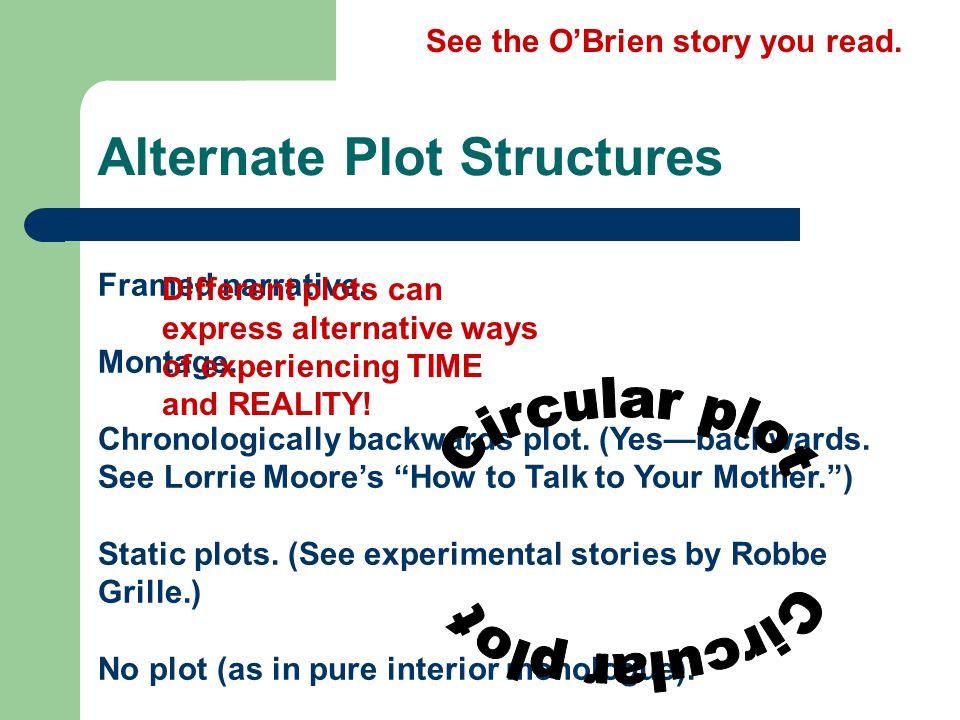 Alternate Plot Structures Framed narrative. Montage.
