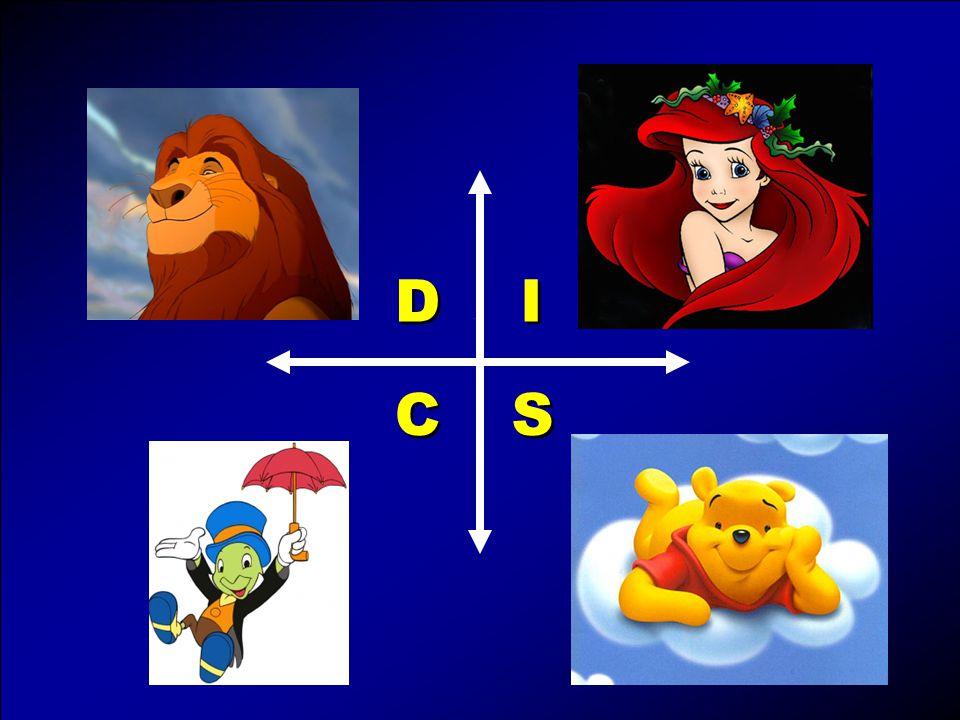 D D I I C C S S