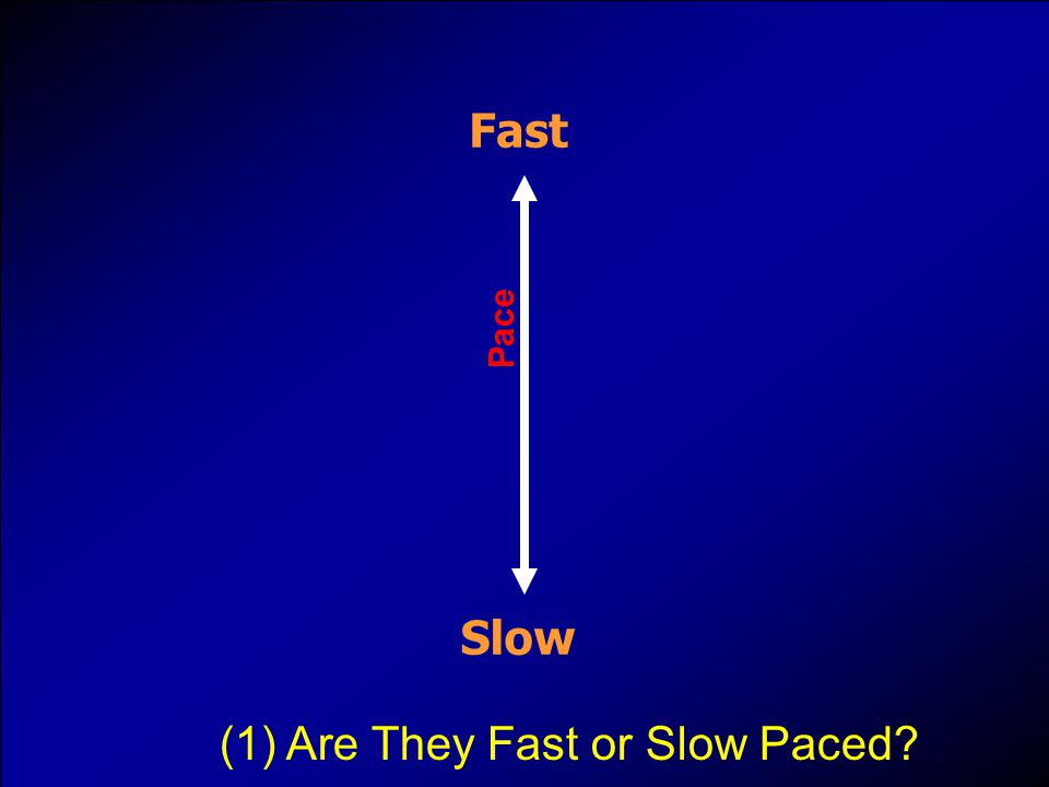 Pace Fast Slow (1) Are They Fast or Slow Paced