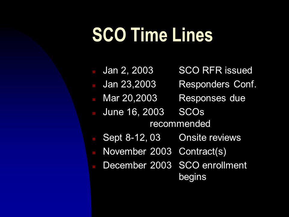 SCO Time Lines n Jan 2, 2003SCO RFR issued n Jan 23,2003Responders Conf.