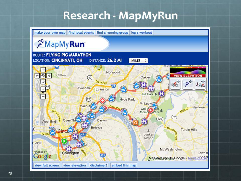 Research - MapMyRun 23
