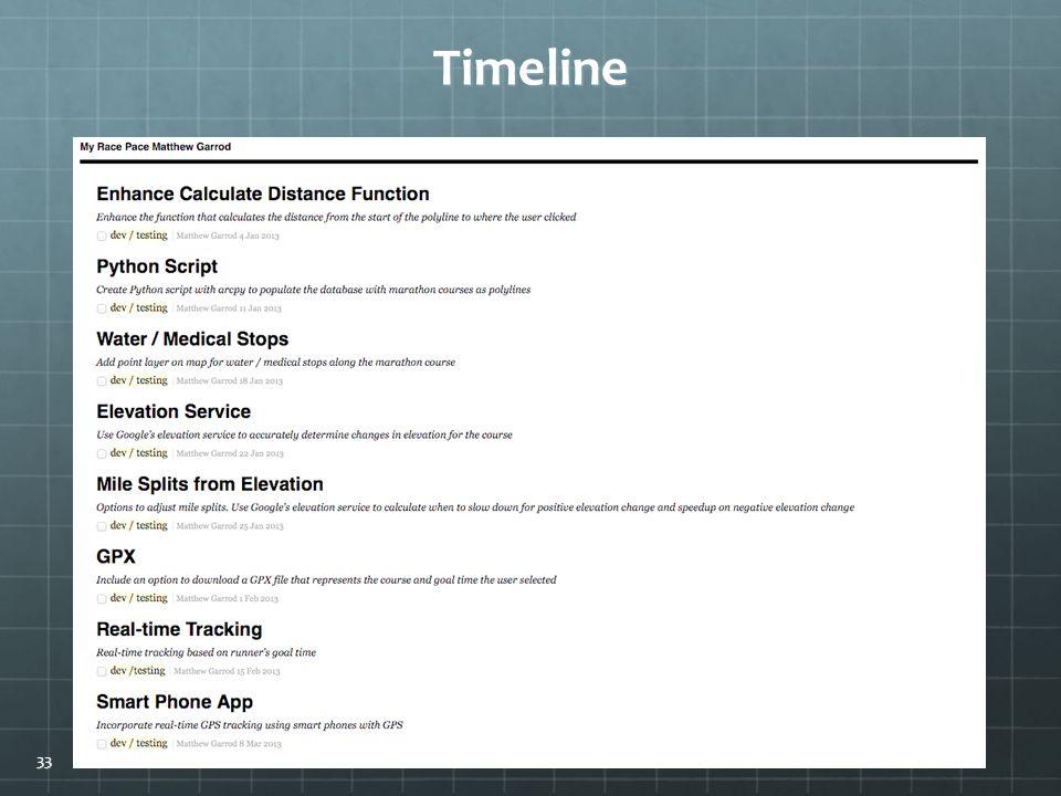 Timeline 33