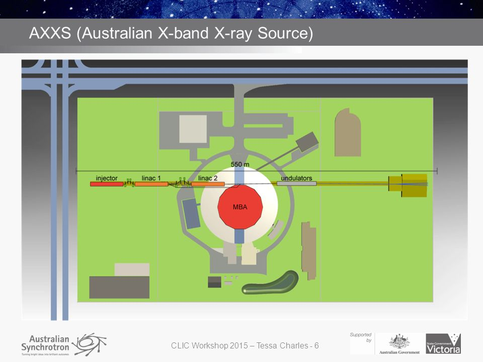 AXXS (Australian X-band X-ray Source) CLIC Workshop 2015 – Tessa Charles - 6