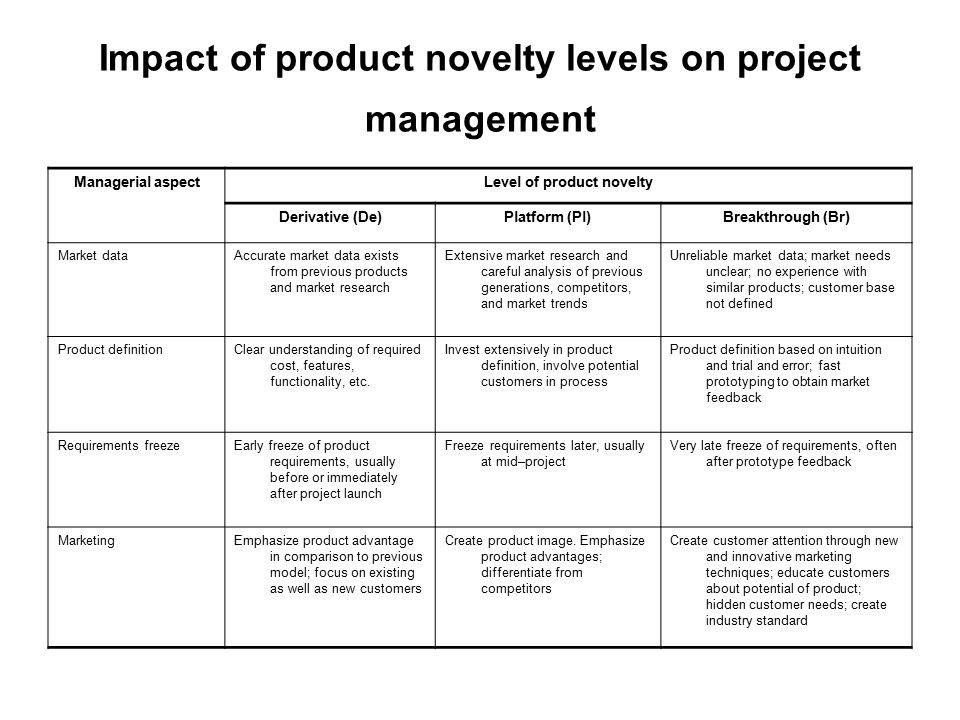 Impact of product novelty levels on project management Level of product noveltyManagerial aspect Breakthrough (Br)Platform (Pl)Derivative (De) Unrelia