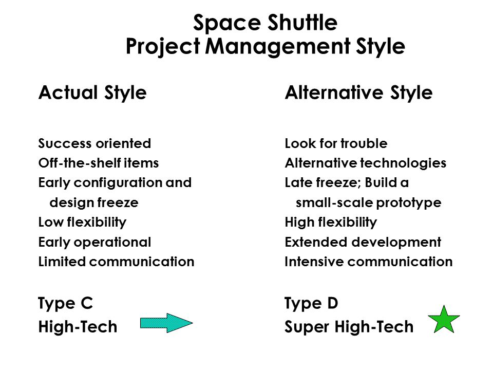 Space Shuttle Project Management Style Actual StyleAlternative Style Success orientedLook for trouble Off-the-shelf itemsAlternative technologies Earl