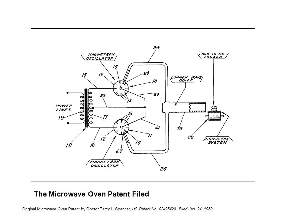 The Microwave Oven Patent Filed Original Microwave Oven Patent by Doctor Percy L. Spencer, US Patent No. 02495429, Filed Jan. 24, 1950