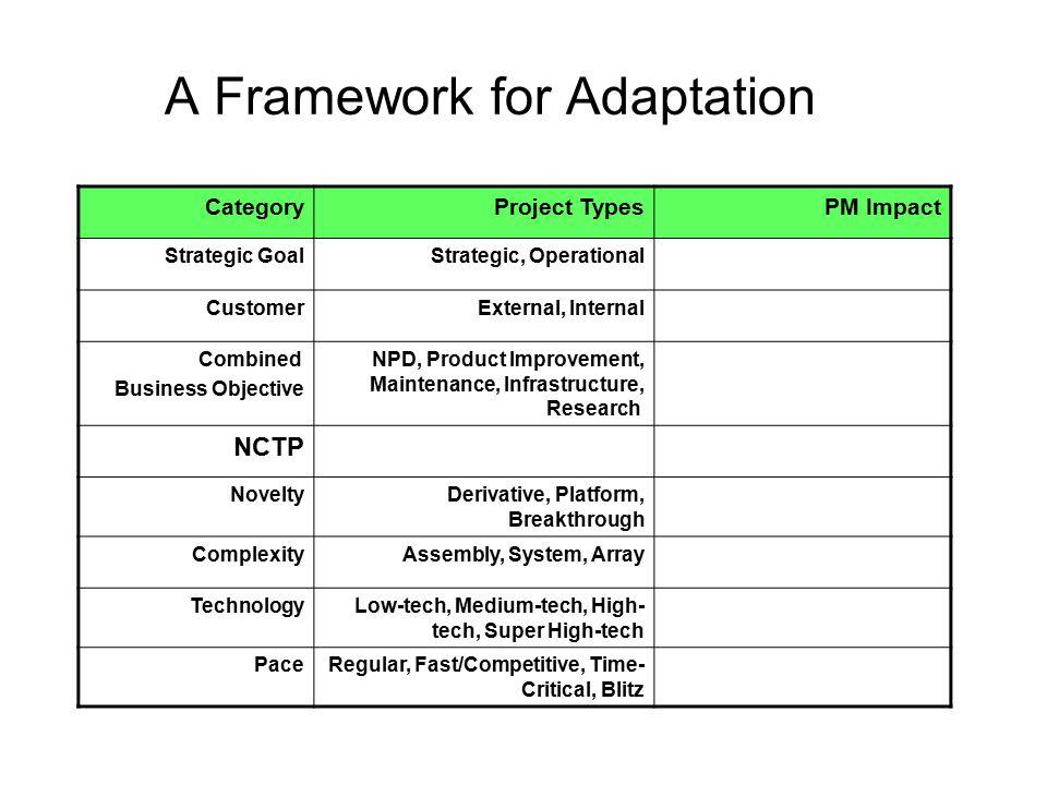 A Framework for Adaptation CategoryProject TypesPM Impact Strategic GoalStrategic, Operational CustomerExternal, Internal Combined Business Objective NPD, Product Improvement, Maintenance, Infrastructure, Research NCTP NoveltyDerivative, Platform, Breakthrough ComplexityAssembly, System, Array TechnologyLow-tech, Medium-tech, High- tech, Super High-tech PaceRegular, Fast/Competitive, Time- Critical, Blitz