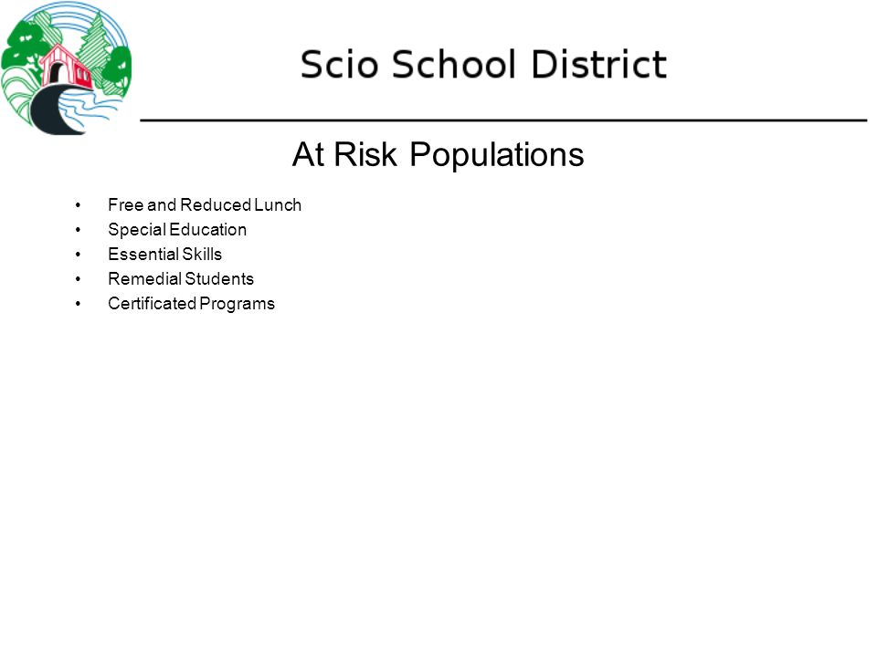 At Risk Populations Free and Reduced Lunch Special Education Essential Skills Remedial Students Certificated Programs