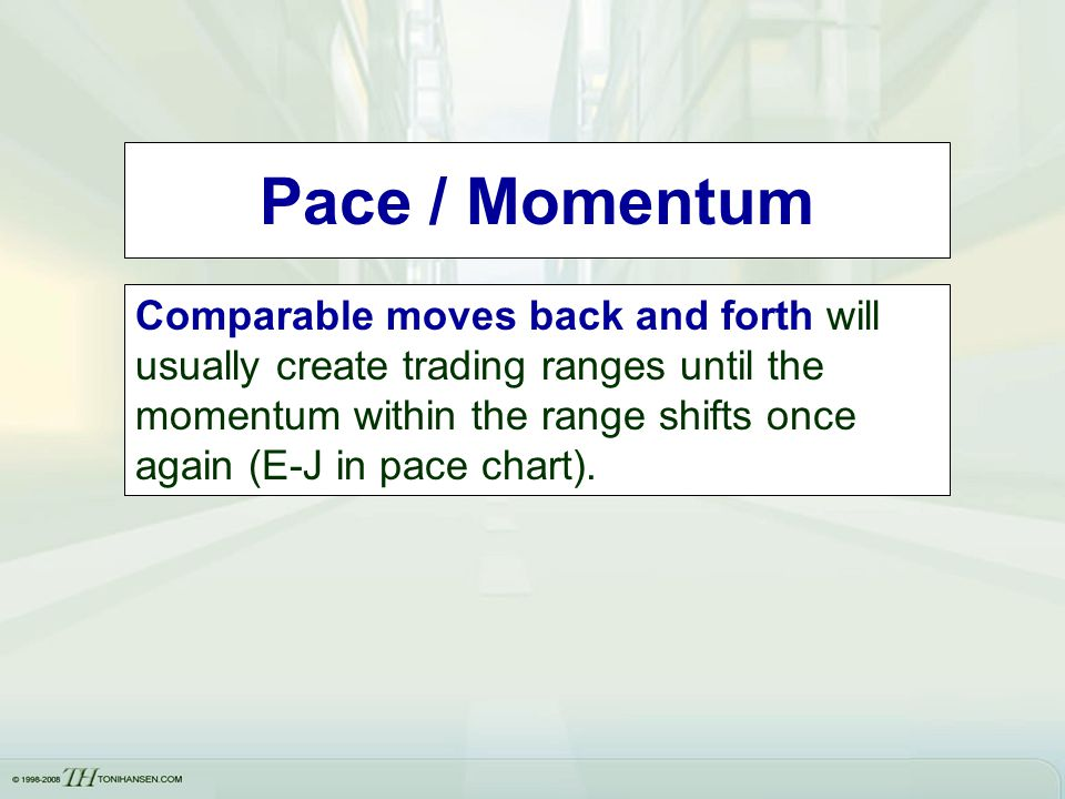 Pace / Momentum Comparable moves back and forth will usually create trading ranges until the momentum within the range shifts once again (E-J in pace