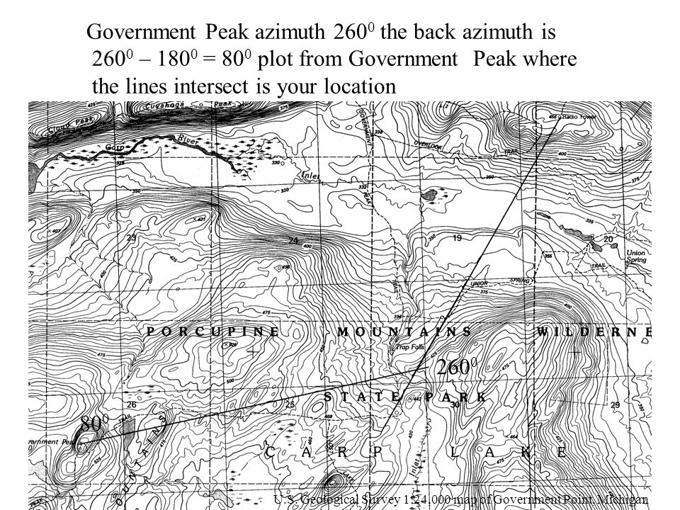Government Peak azimuth 260 0 the back azimuth is 260 0 – 180 0 = 80 0 plot from Government Peak where the lines intersect is your location 260 0 80 0