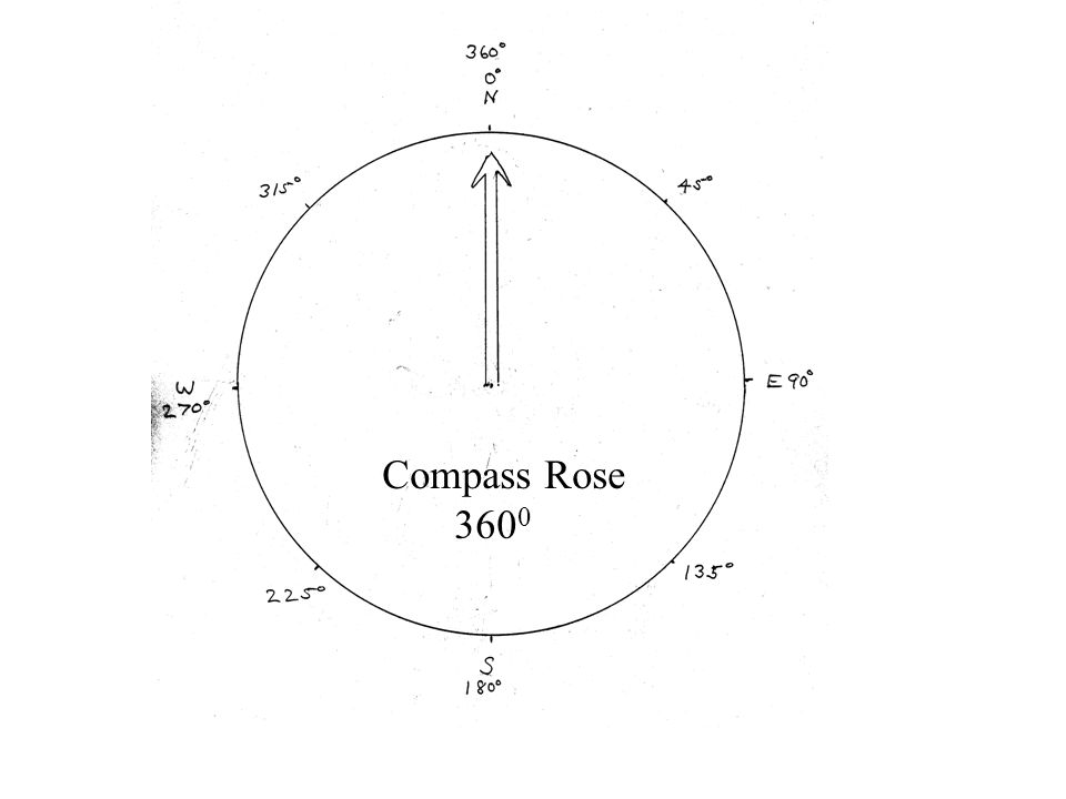 Compass Rose 360 0
