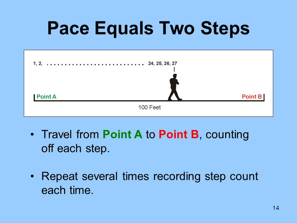 14 Pace Equals Two Steps Travel from Point A to Point B, counting off each step. Repeat several times recording step count each time.