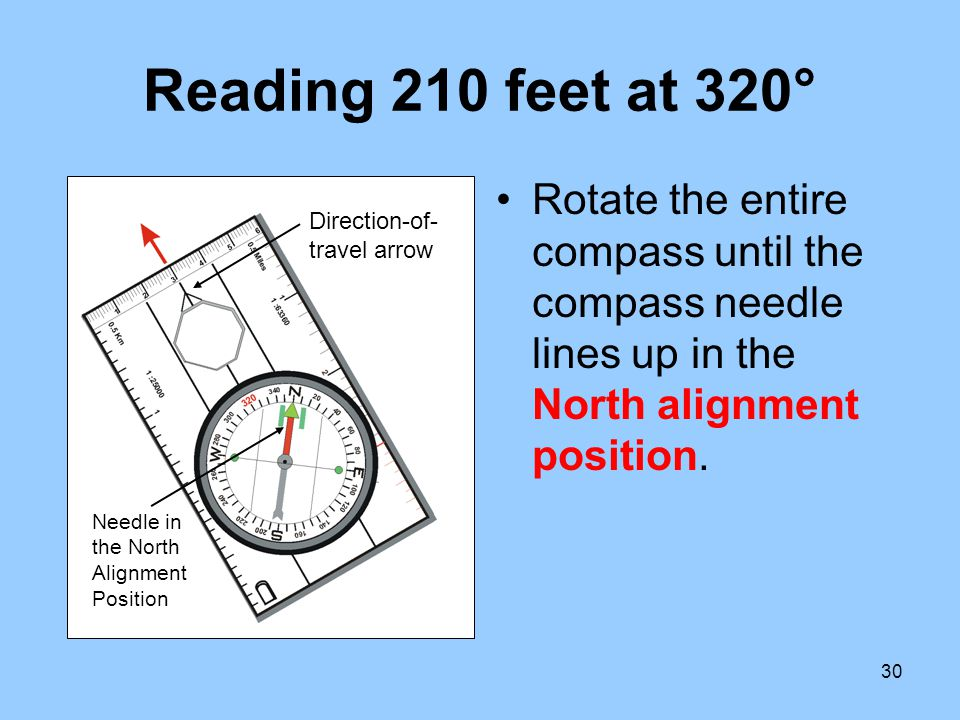 30 Reading 210 feet at 320° Rotate the entire compass until the compass needle lines up in the North alignment position. Direction-of- travel arrow Ne