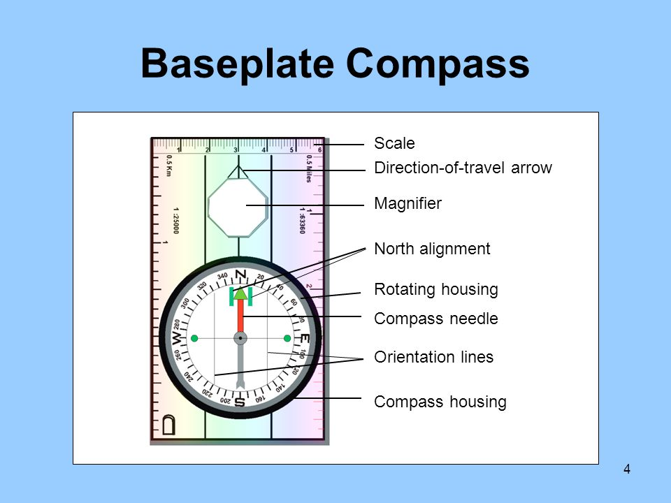 5 Baseplate Compass Baseplate compasses may include: A scale A magnifier Templates Lanyard (a wrist, or neck travel cord) Scale Direction-of- travel arrow Magnifier Slot for lanyard