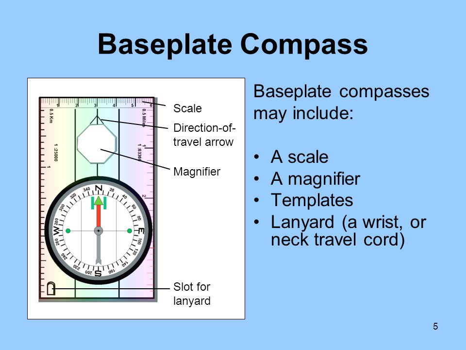 26 Compass Use The circular rotating housing enclosing the needle is marked in degrees in increments from 0° to 360°.