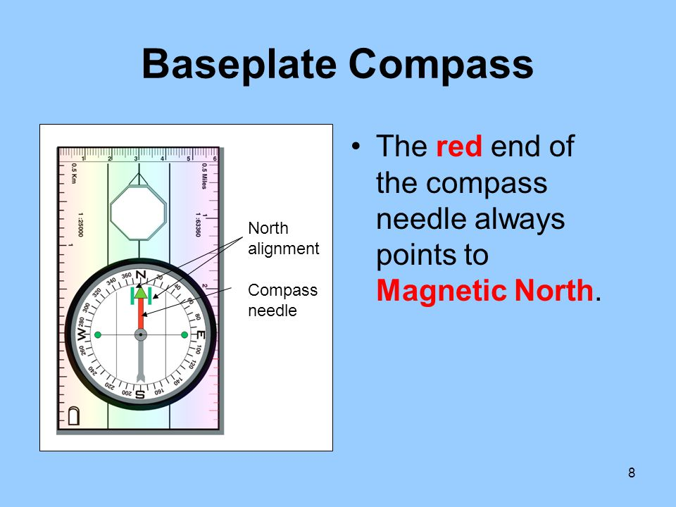 9 Engineer's Lensatic Compass Compass includes: A fluid-filled housing A Magnetic North arrow Directional marks A magnifying lens A line-of-sight directional viewfinder