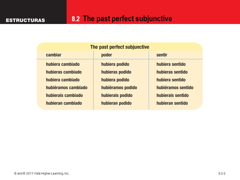 8.2 The past perfect subjunctive © and ® 2011 Vista Higher Learning, Inc.8.2-3 The past perfect subjunctive is used in subordinate clauses under the same conditions for other subjunctive forms, and in the same way the past perfect is used in English (I had talked, you had spoken, etc.).