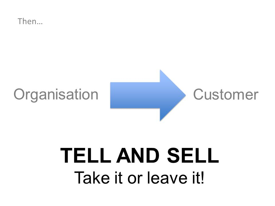 Organisation Customer TELL AND SELL Take it or leave it! Then…
