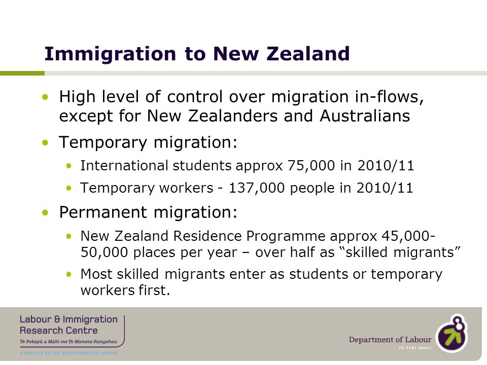 Immigration in the NZ media Anti-migrant sentiment at the beginning of the recession Election at the end of 2008 Displacement of local workers and competition for jobs Parties split on immigration levels Winston Peters' speech strikes at the heart of the issue as the country goes through a recession… Source: New Zealand Herald (01/11/08) Winston Peters: Protect and save New Zealand jobs Source: Speech: New Zealand First Party 16/10/08 Factory accused of favouring migrants Source: New Zealand Herald 24/03/09